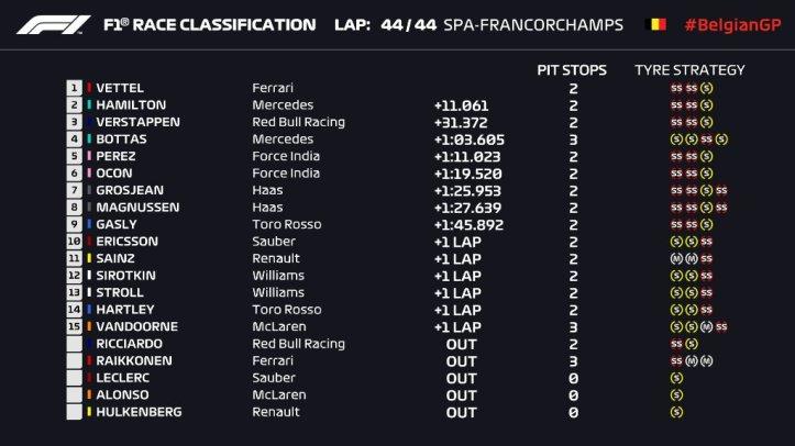 Belgium GP.jpg
