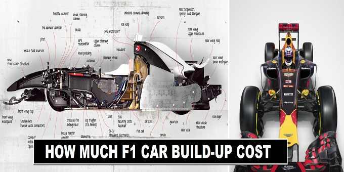 Un bolid de Formula 1 echivalentul a 2000 de DaciaLogan