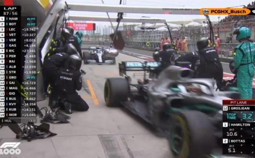 Moment incredibil petrecut la boxa echipei Mercedes –BlockStart